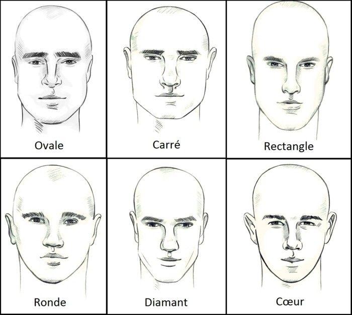 coupe de cheveux homme comment choisir selon la forme de votre visage coupes de cheveux homme. Black Bedroom Furniture Sets. Home Design Ideas