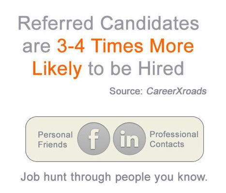 Jobs with Friends Career development and Career advice