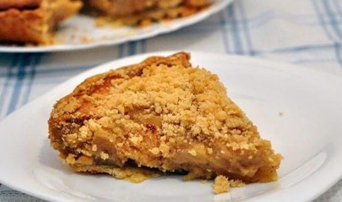 Тесто для пирога с яблоками простой рецепт 168