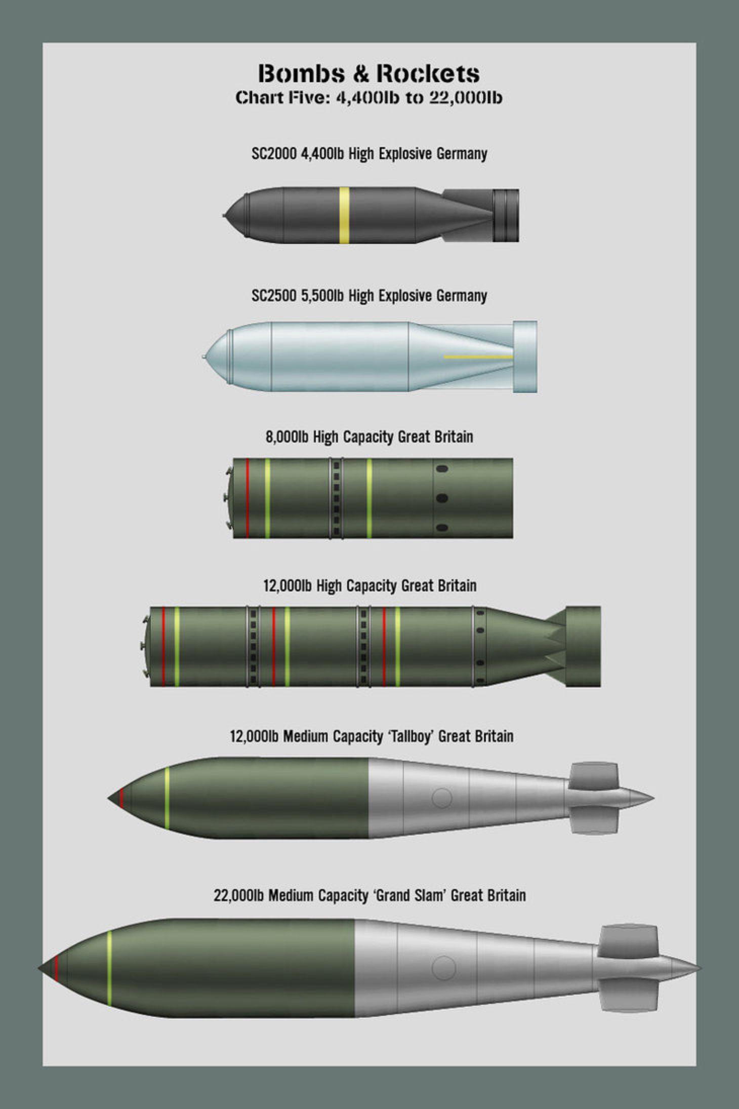 Bombs 4 Medium