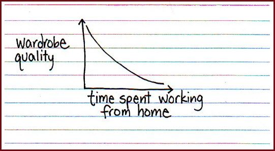 Funny work from home image in 2020   Working from home ...
