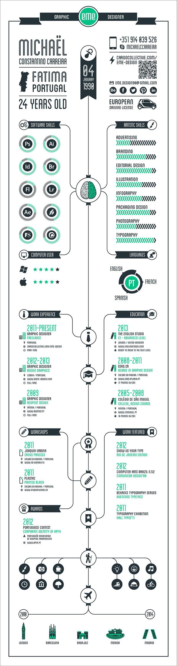 Infographic Cv On Behance Infografik Lebenslauf Bewerbung Design Zeitleiste Design