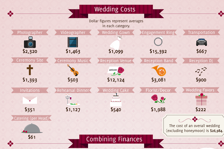 Pin on Wedding tips and ideas