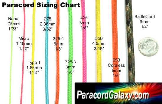 Paracord Facts Buckles Facts Paracord 550 Paracord Para Cord Paracord Supplies Also 650 425 325 275 Tactical Paracord Paracord Supplies Paracord Diy
