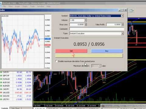 How does news affect forex market