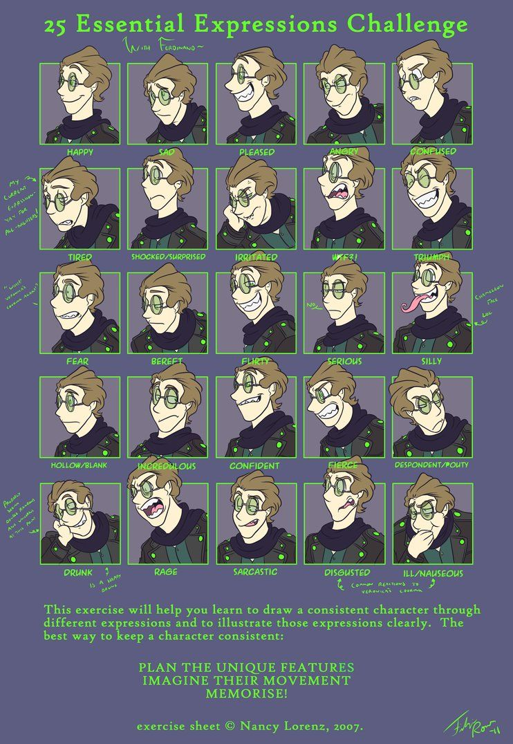 Meme: 25 Expressions Ferdinand by forte-girl7