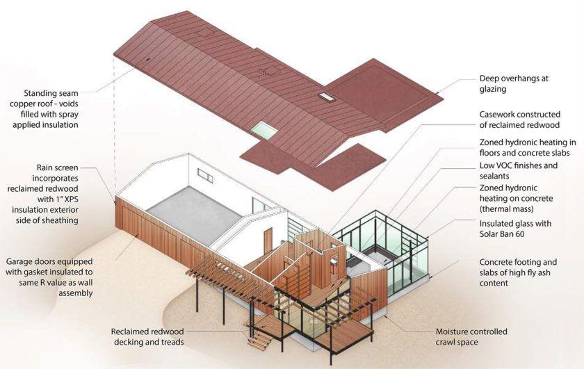 Rendering Angle Standing Seam Roof Hydronic Heating Standing Seam