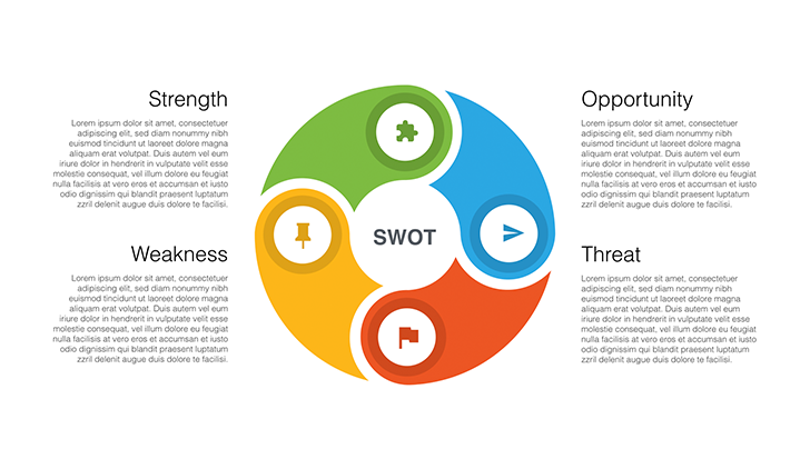Swot Ppt For Powerpoint Presentation Download Now Free Powerpoint Presentation Download Powerpoint Presentation Powerpoint