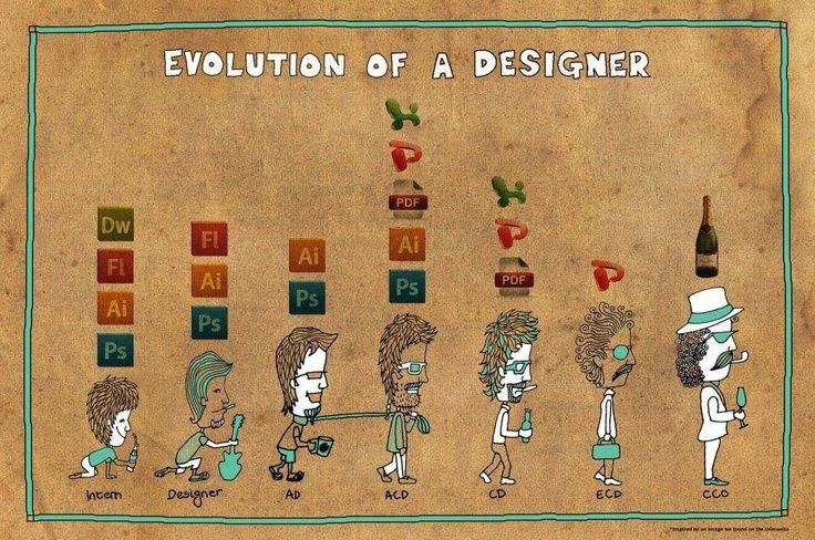 #designers #design