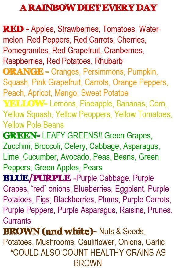 Food rainbow Food Rainbow Pinterest Rainbows and Food - potassium rich foods chart