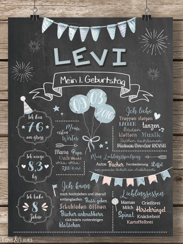 baby chalkboard zum 1 geburtstag f r jungen in hellblau peach. Black Bedroom Furniture Sets. Home Design Ideas