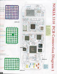 nokia 3310 pcb diagram solutions k pinterest android rh pinterest co uk nokia 3310 circuit diagram pdf nokia 3310 schematic diagram pdf