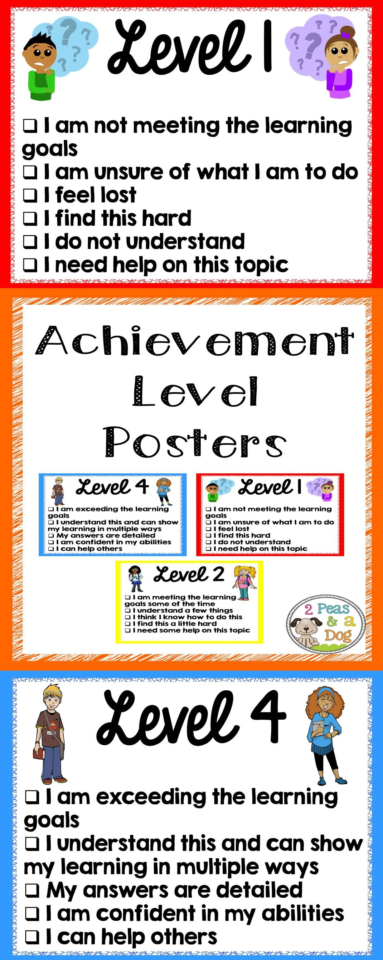 Have Students Self Assess Their Understanding Of A Lesson