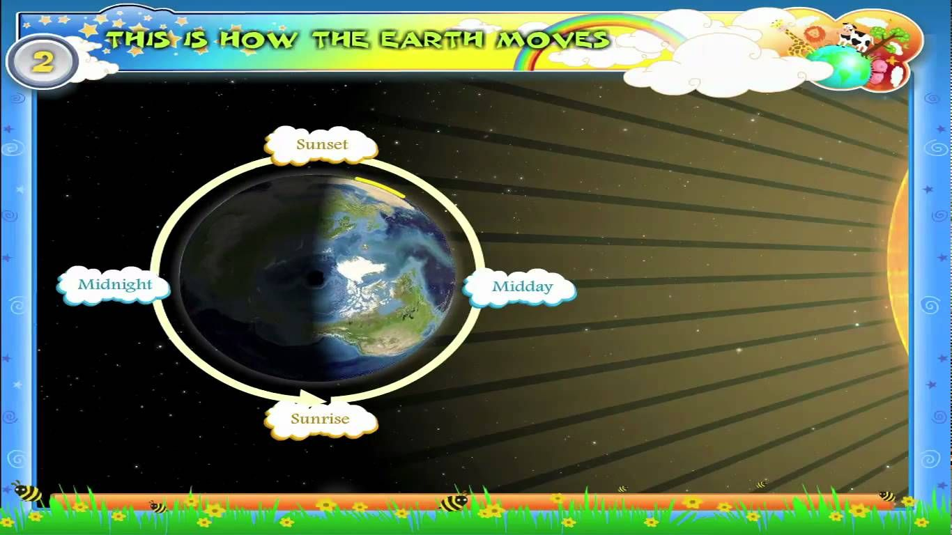 Rotation And Revolution Of The Earth Video Sc 4 E 5 3