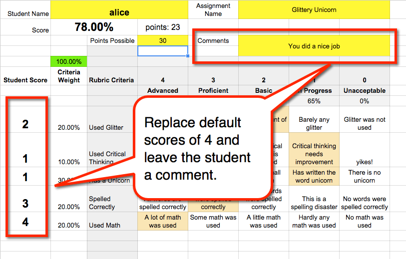 Previously I Created A Rubric Template That Allows You To Create A