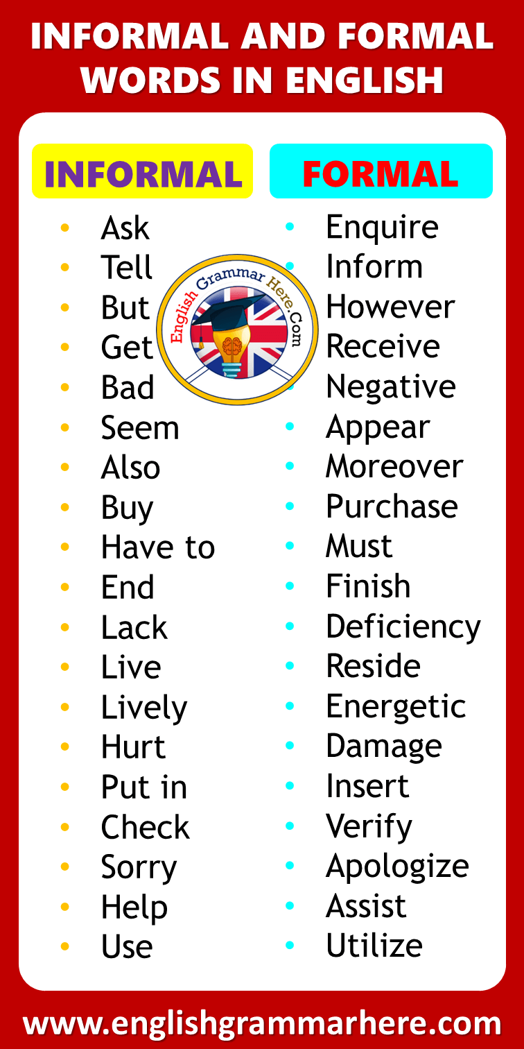 Pin on Informal and Formal Words