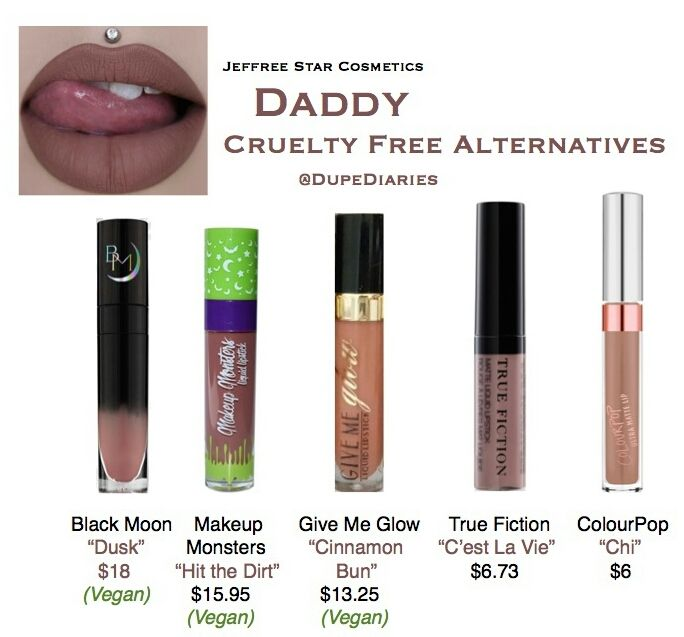 75686accff5 JSC: Daddy Dupes/Alternatives | Cruelty Free Dupes | Makeup dupes ...