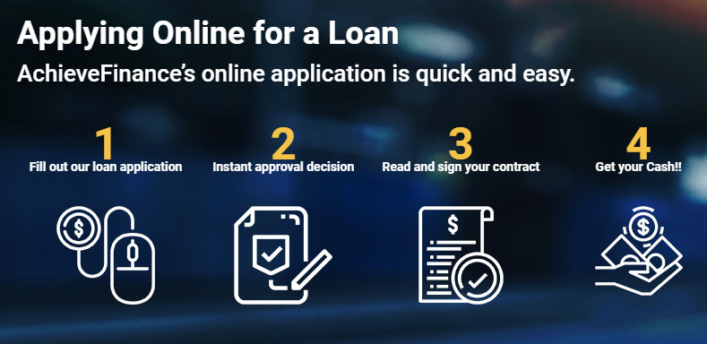 Payday Loans Online with Fast Approval up to 1000