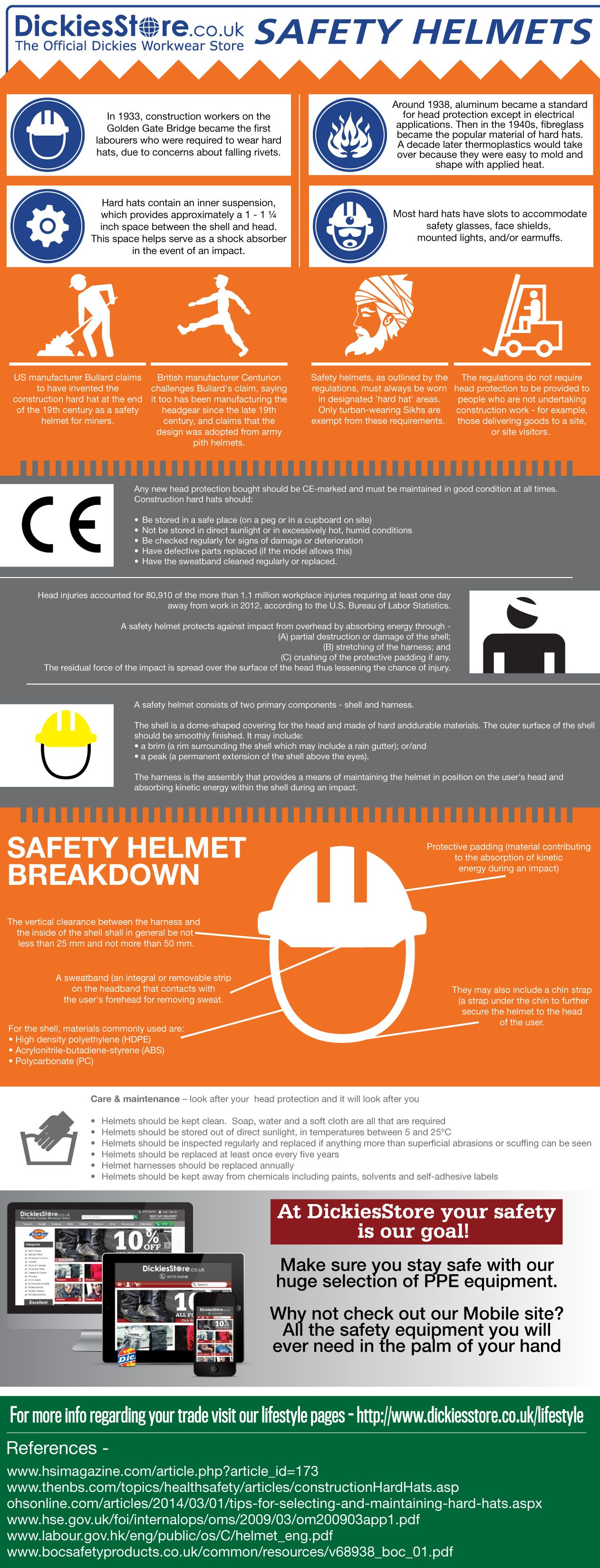 Take a look at our infographic on safety helmets, an