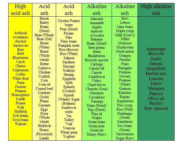 Pin On 28 Day Cleanse