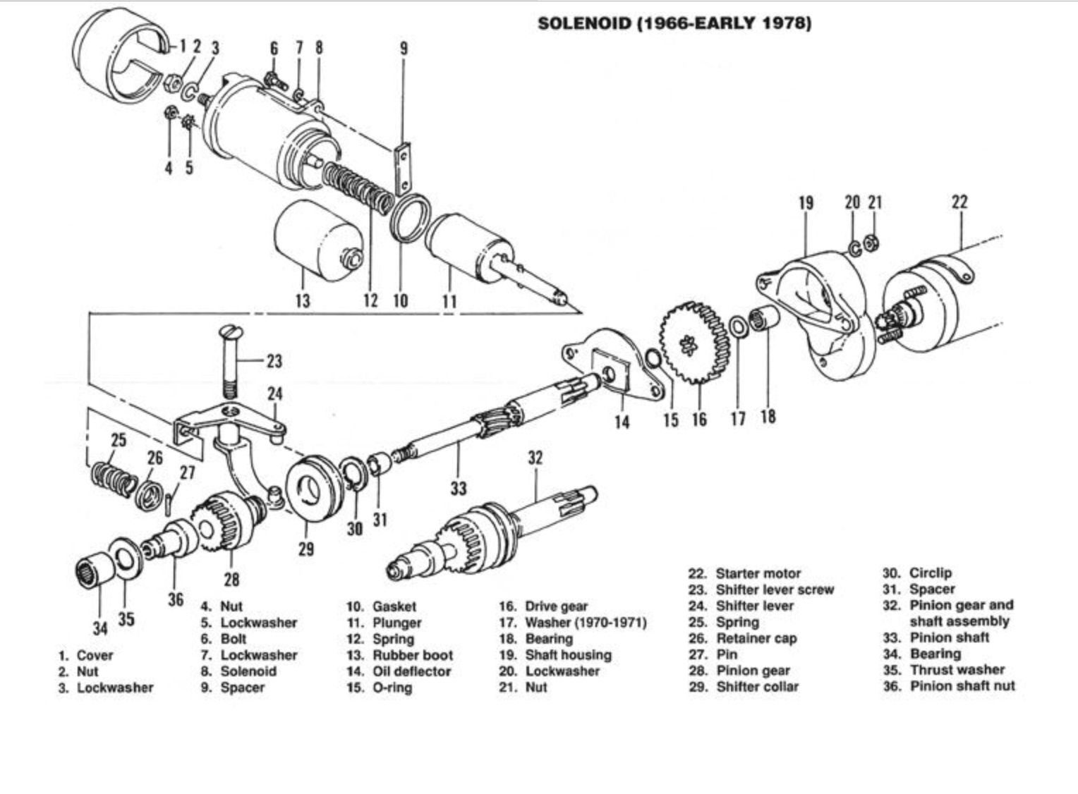 Pin By Jim Hayes On Shovelhead Photos And Wiring Diagrams