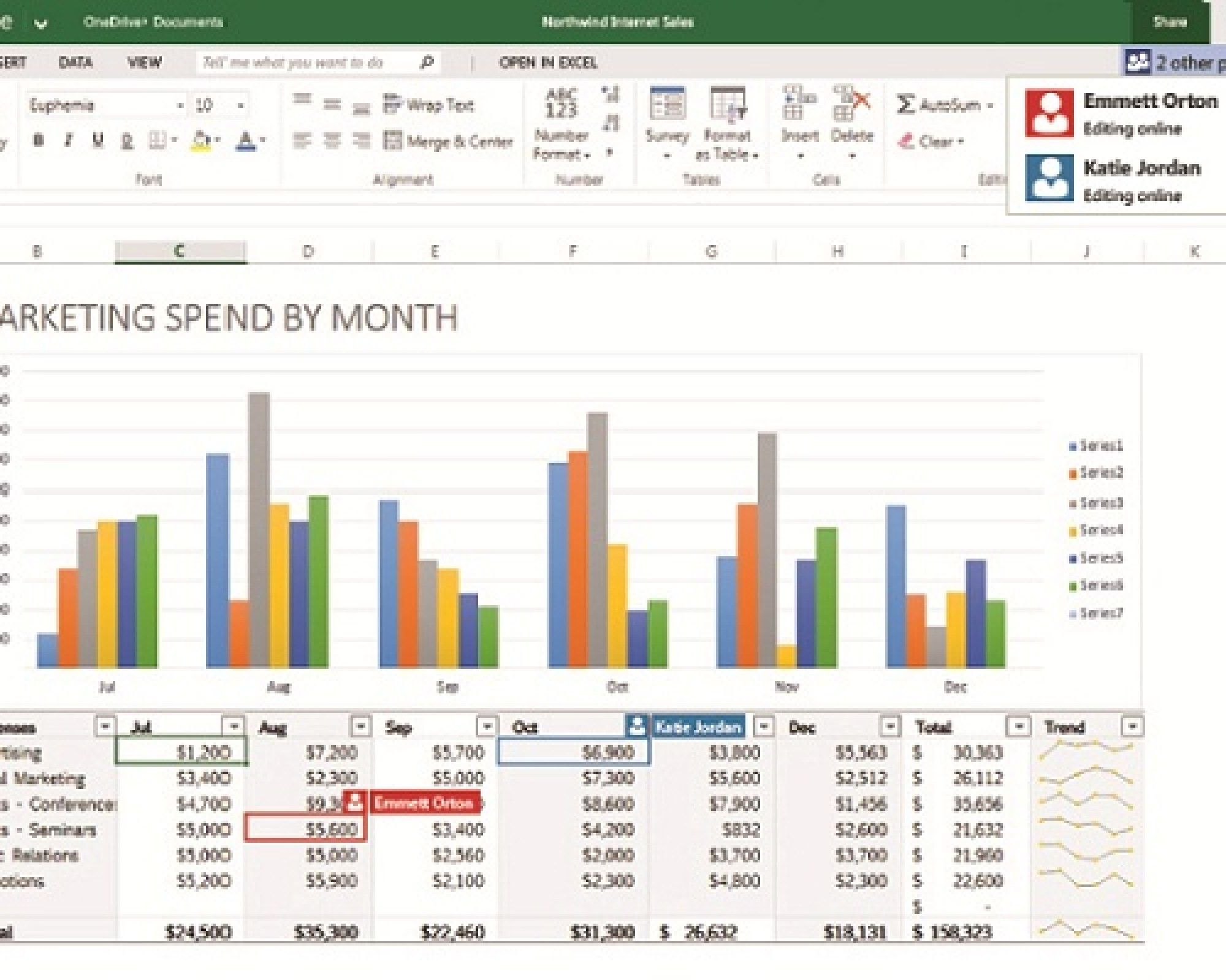 Excel Templates Personal Assets And Liabilities Template