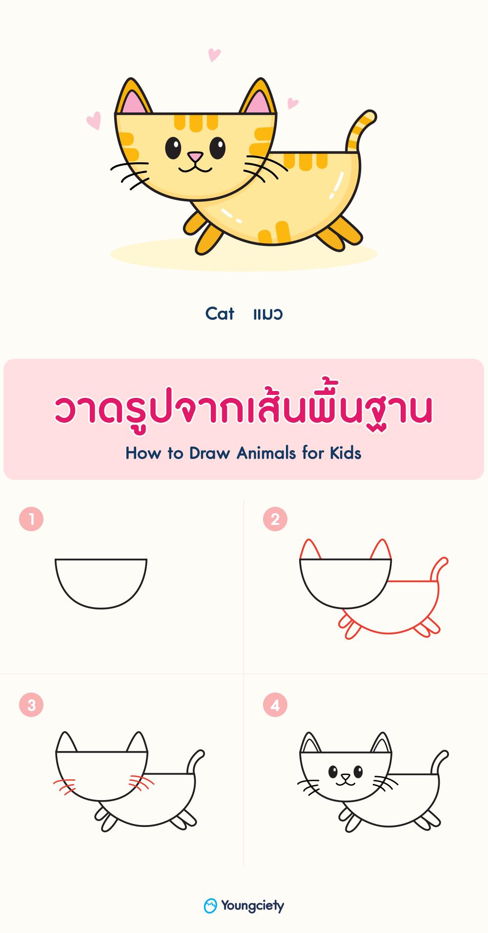 สอนวาดร ปแมวง าย ๆ How To Draw A Cat สอนวาดร ป สอนศ ลปะ ส ตว
