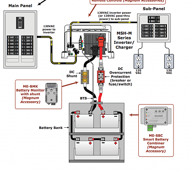 Click image for larger version Name: Magnum System Diagram.png Views: 580  Size: 201.4 KB ID: 71174 | Amp install, Off grid power, Charger | Xantrex Inverter Wiring Diagram |  | Pinterest