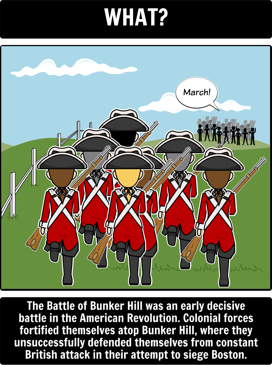 American Revolution Battle Of Bunker Hill Spider Map By Defining