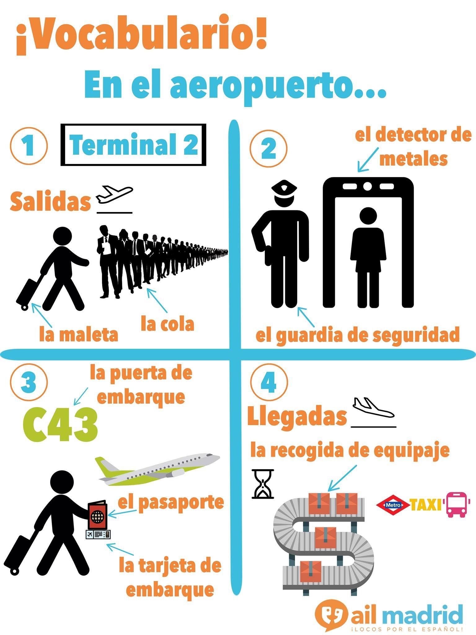 en el aeropuerto spanish travel unit spanish language learning spanish vocabulary. Black Bedroom Furniture Sets. Home Design Ideas