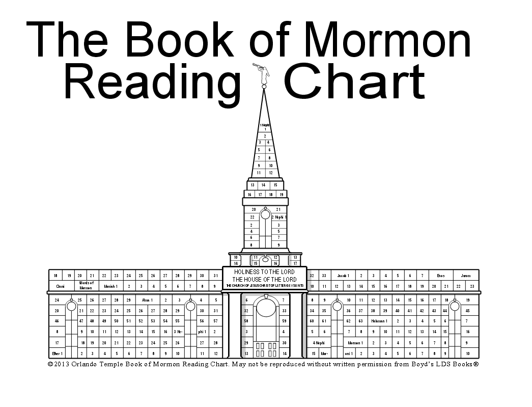 Book Of Mormon Reading Chart Scripture Reading Chart Reading Charts Lds Books