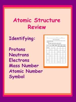 atomic structure activity sheet 6th grade - 6th Grade Periodic Table Activity