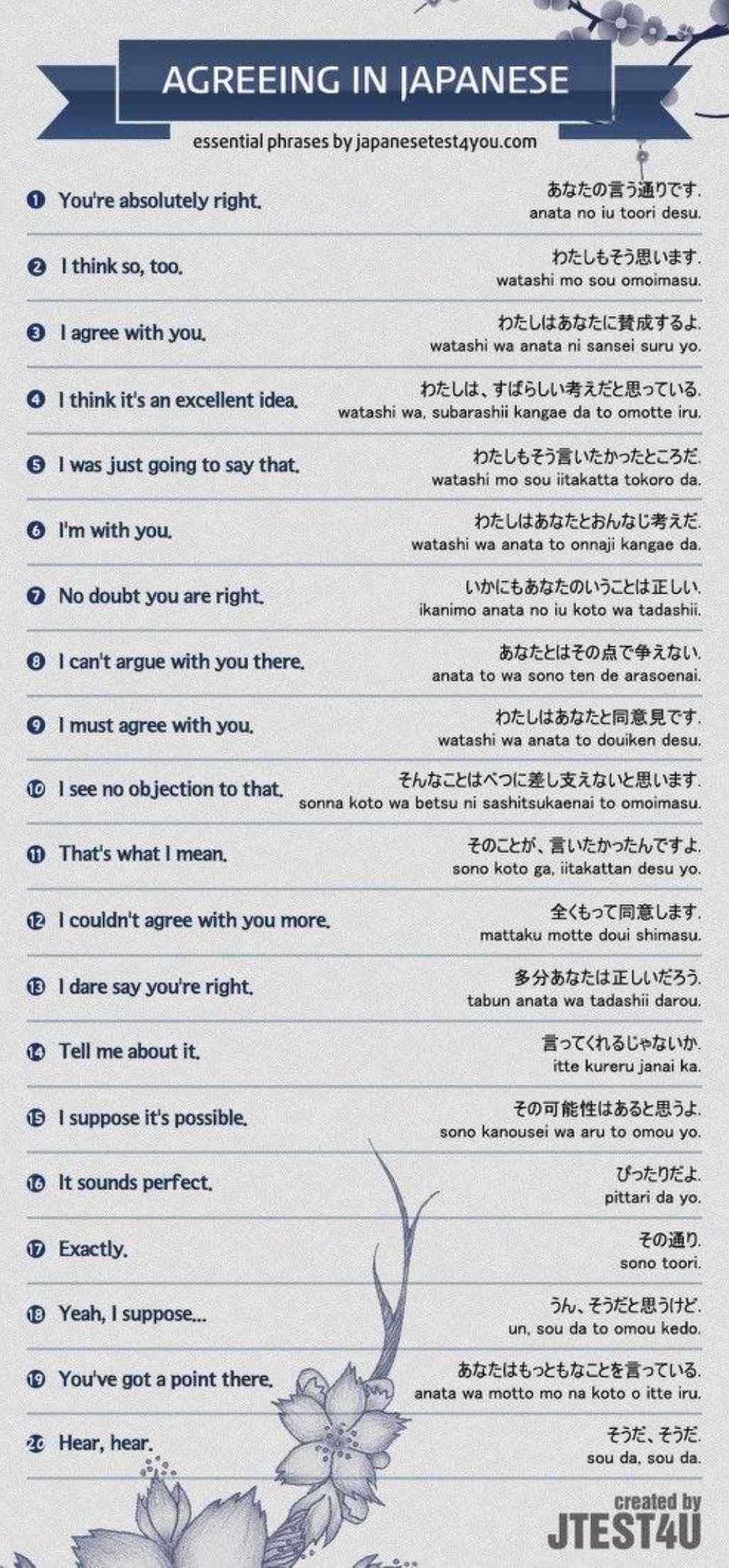 How To Say You Agree Japan Japanese Words Vocabulary
