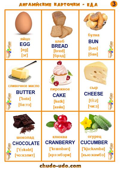 Еда на английском для малышей