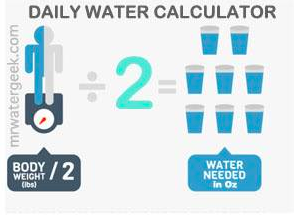 How Much Water Should I Drink A Day Calculator >> How Much Water Should I Drink A Day Calculator Best