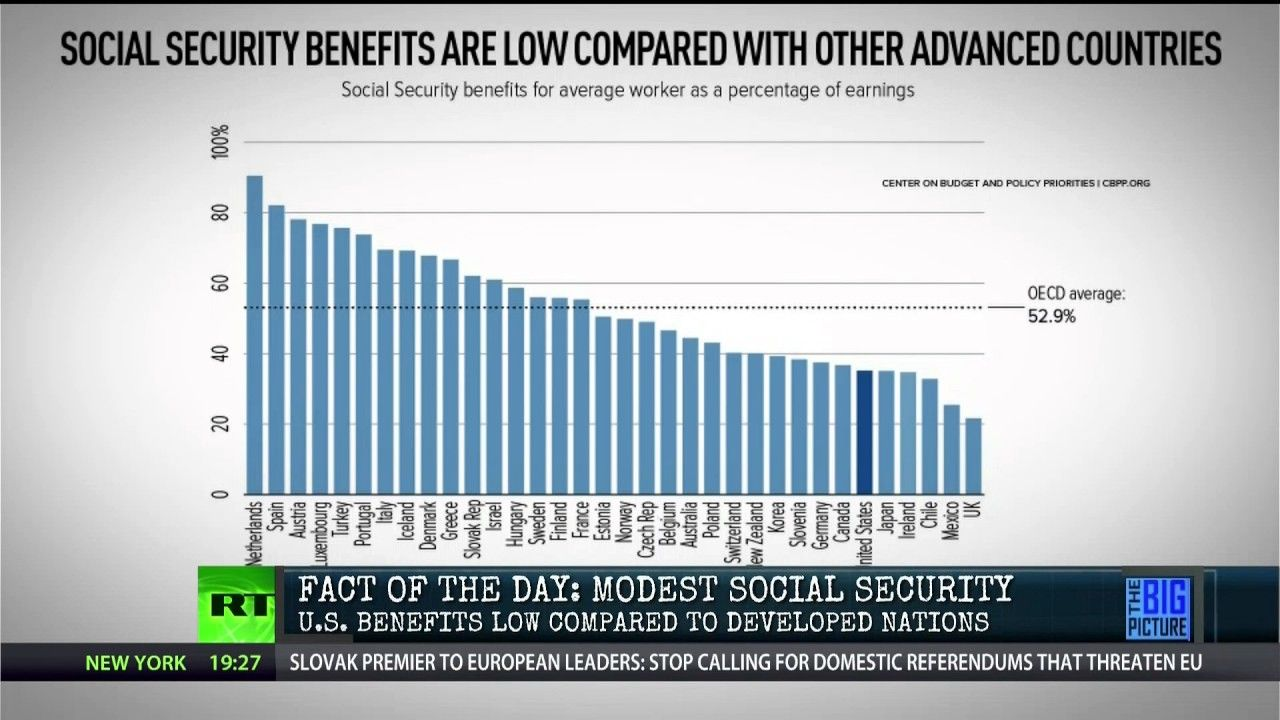 Why Our Social Security Is Too Low  Social SecurtyDisabilty