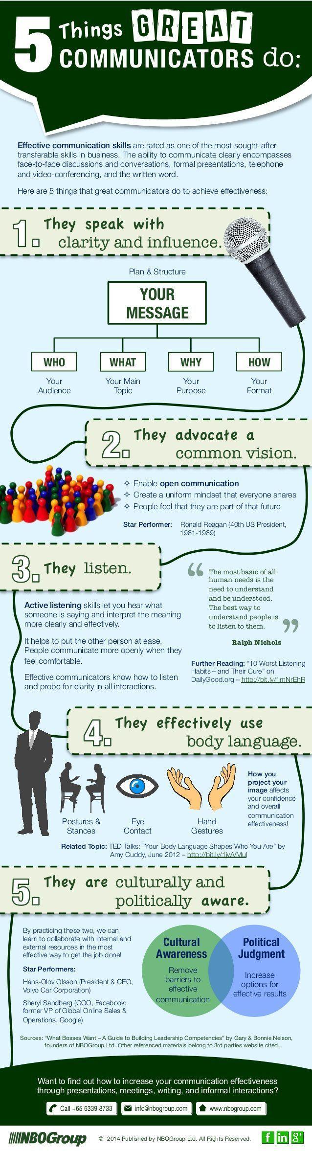 5 Things great communicators do #infografia #infographic #marketing