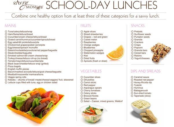 School-Day Lunches