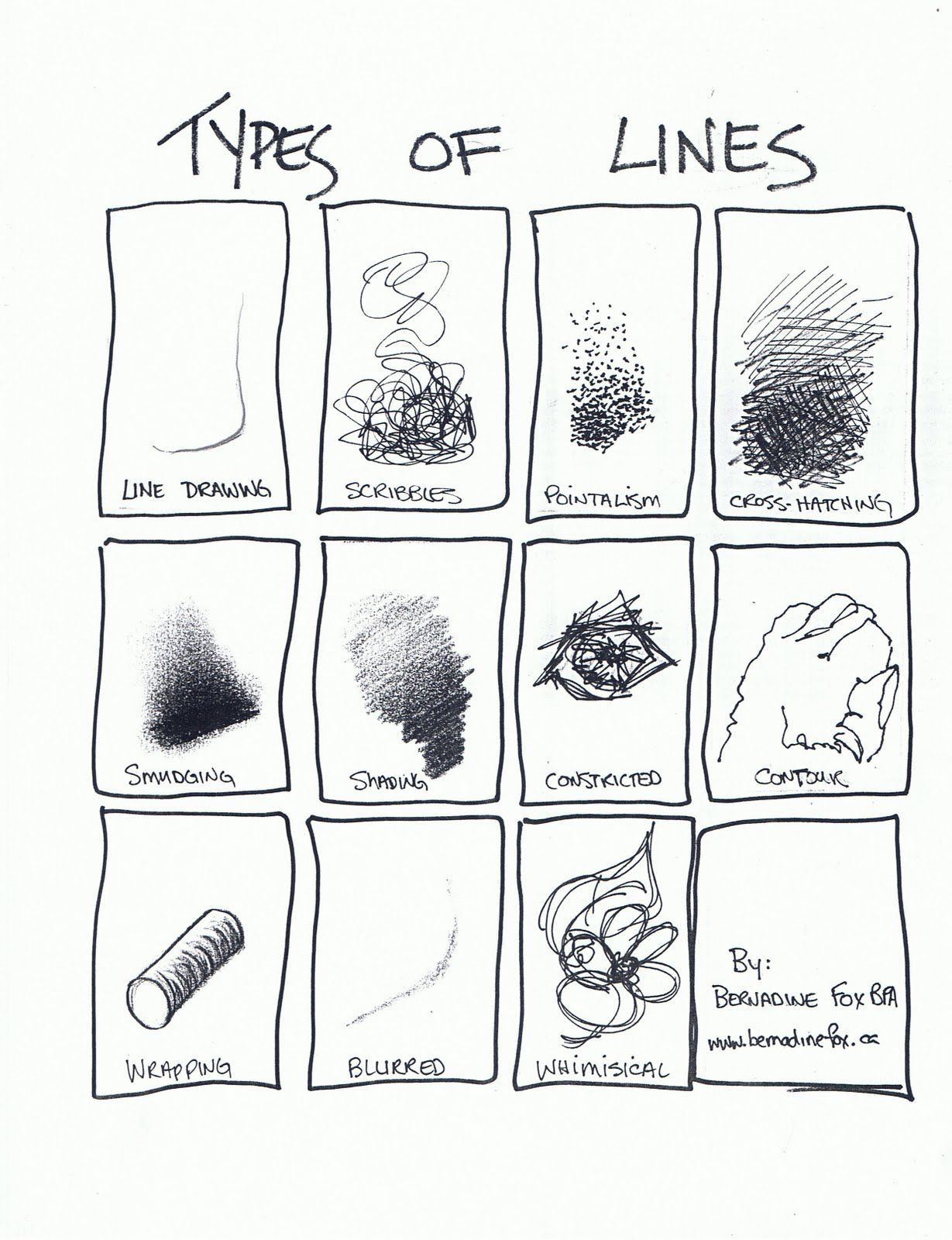 Drawing Lines In Photo : Types of lines drawing g art sketches