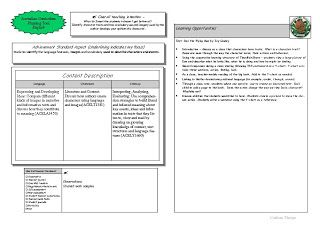 The Woodlands Hub Year 1 Australian Curriculum English Lesson