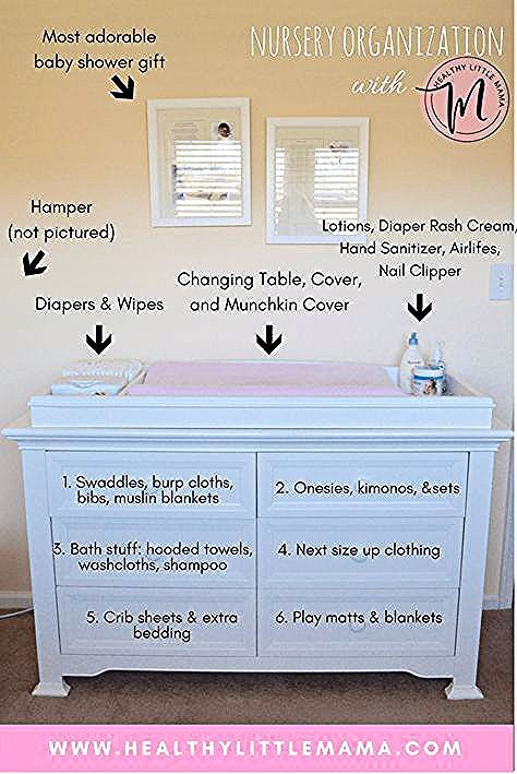 My Top 7 Diaper Changing Essentials Honest Diapers Honest