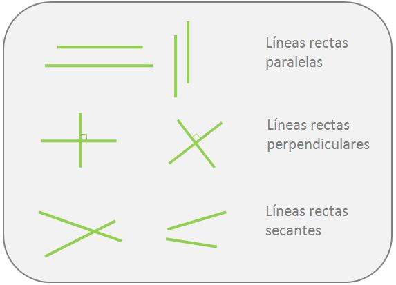 Resultado De Imagen Para Dibujos Con Lineas Paralelas Y Perpendiculares Para Niños Paralelas Y Perpendiculares Adjetivos Actividades Dibujo Con Lineas