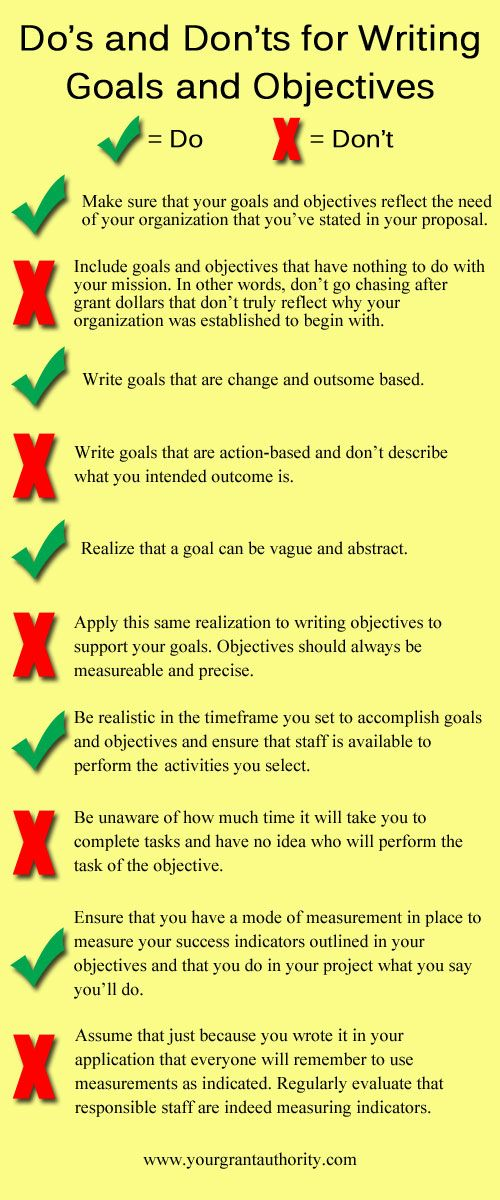 writing goals and objectives Job Pinterest Writing goals - do resumes need objectives
