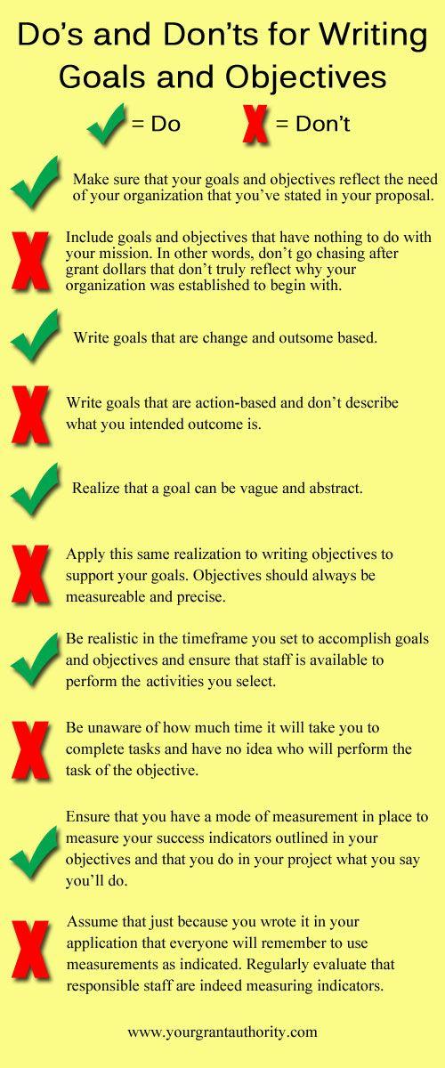 writing goals and objectives Job Pinterest Writing goals - do resumes need objectives