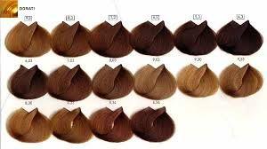 Resultat De Recherche D Images Pour Nuancier Majirel L Oreal Mens Hairstyles Thick Hair Brown Hair Dye Thick Hair Styles