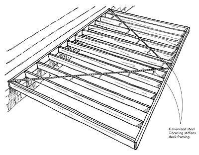 Bracing Deck Floors Deck Flooring Deck Building A Deck
