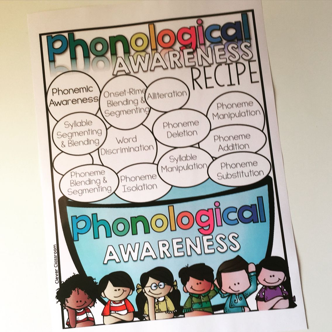 Phonemic Awareness Cheat Sheet Freebie With Images