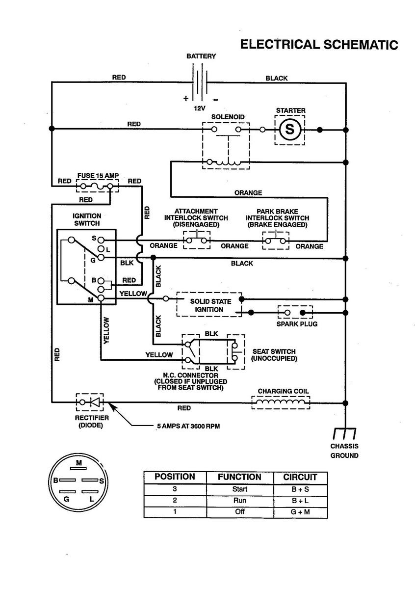 rover ride on mower wiring diagram detailed wiring diagram rh 9 6 ocotillo  paysage com simple