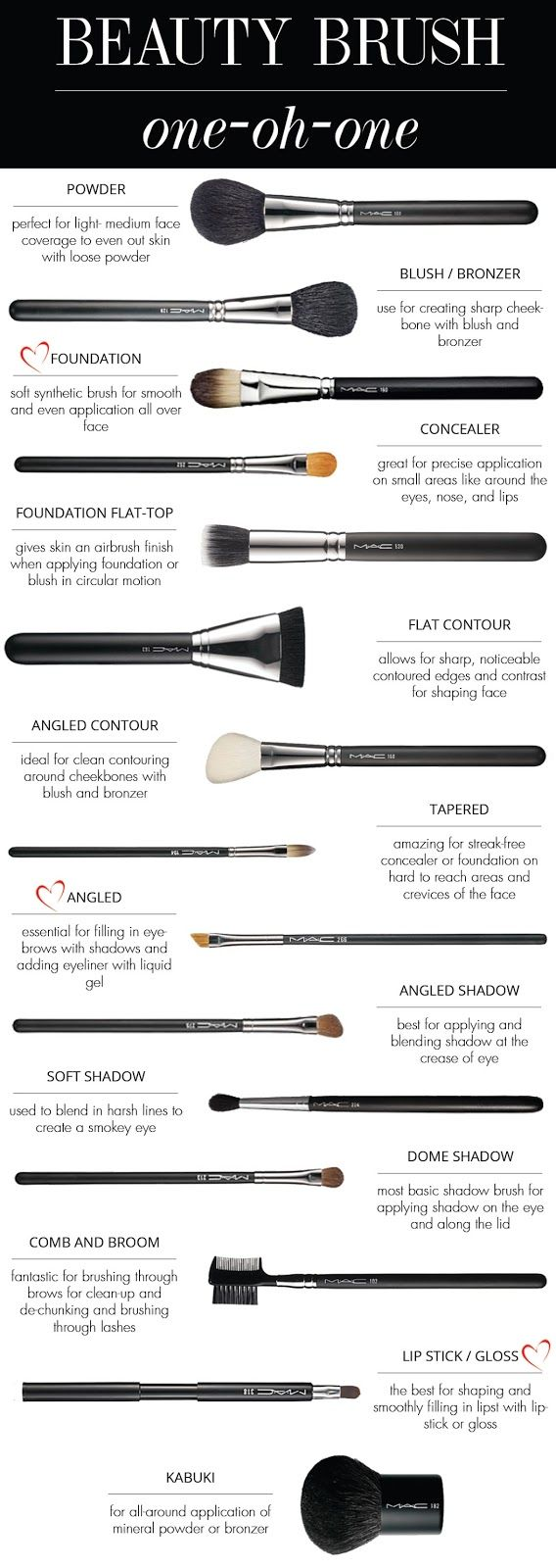 eyeshadow brushes explained. by alexis noelle keeps readers updated with the latest fashion news, trends, advice and popular products. girly stuff, makeup brushes eyeshadow explained