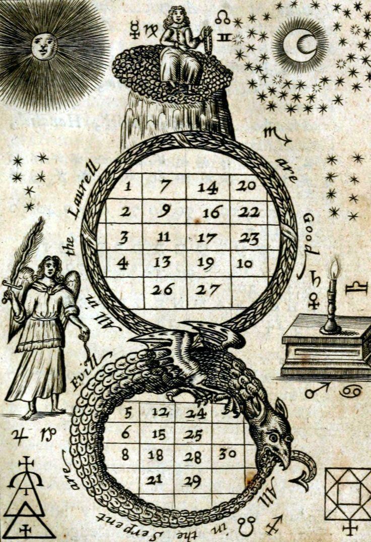 """Karl von Eckartshausen (1752-1803): """"Números buenos (dentro de la corona) y diabólicos (dentro de la serpiente)"""" ."""